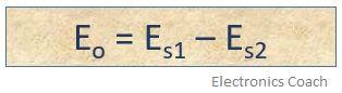 lvdt equation