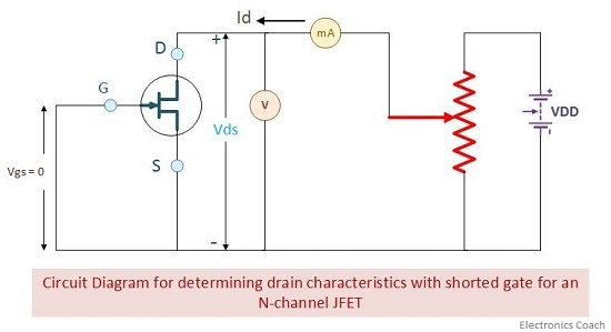 What are the characteristics of jfet output and transfer output characteristics of jfet circuit ccuart Choice Image