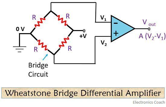 wheatstone bridge differential amplifier ct.