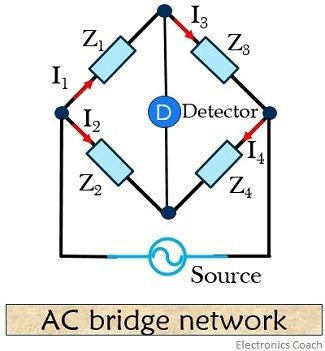 ac bridges network 1