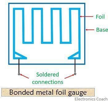 bonded metal foil gauge 1