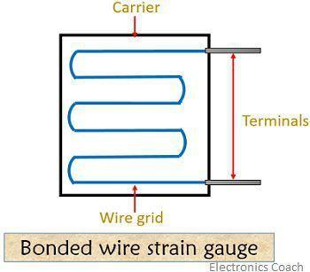 bonded wire strain gauge 1