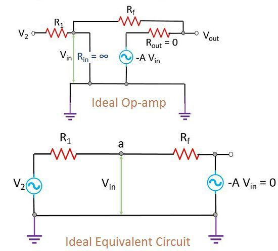 ideal op-amp