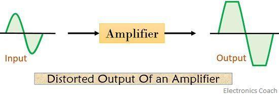 distortion in amplifier