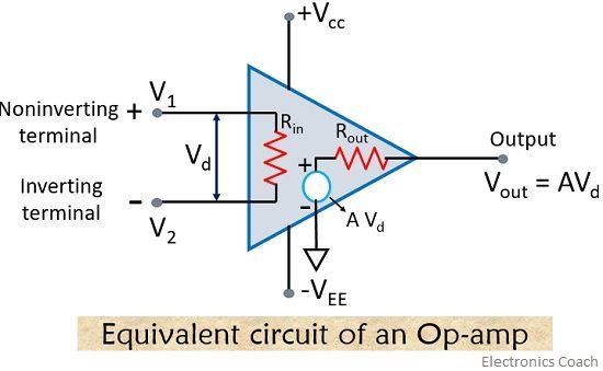 equivalent circuit of ap-amp