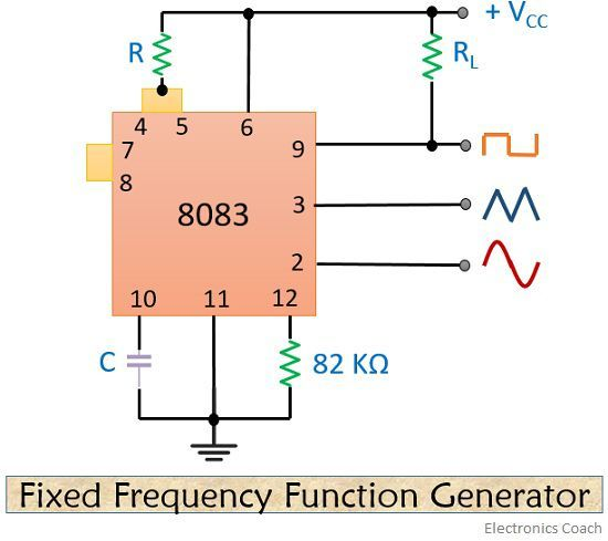 fixed freq.function generator