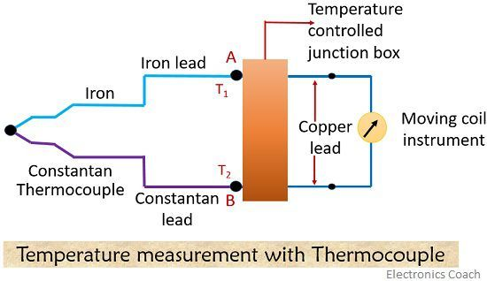 iron constantan thermocouple