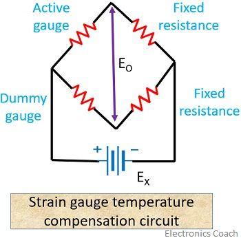 temperature compensation of strain gauuge 2