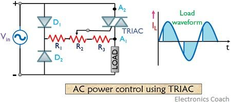 ac power control using triac