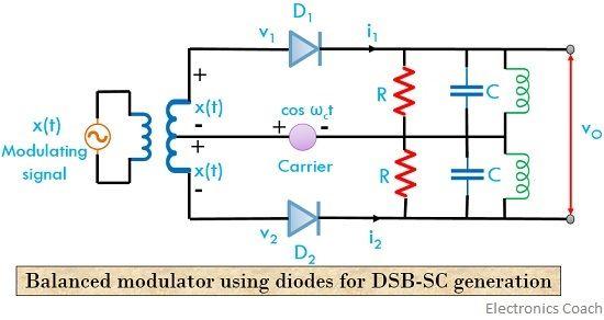 balanced modulator for generation of DSB-SC signal