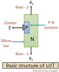 basic structure of UJT