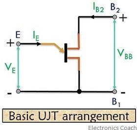 basic ujt arrangement 1