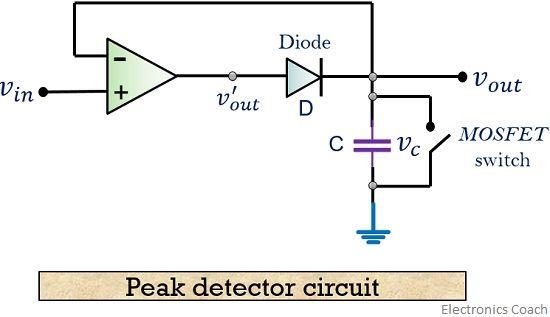 circuit diagram of peak detector