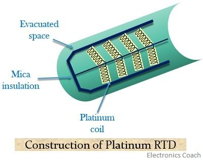 construction of platinum rtd