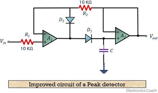 improved peak detector circuit