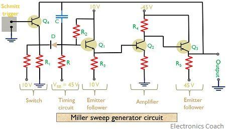 miller sweep generator circuit 1