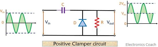 positive clamper circuit