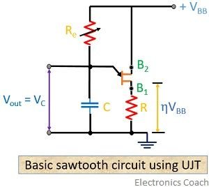 sawtooth circuit using UJT