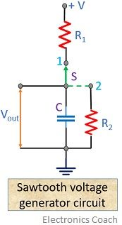 sawtooth voltage generator circuit