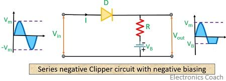 series negative clipper circuit with negative biasing