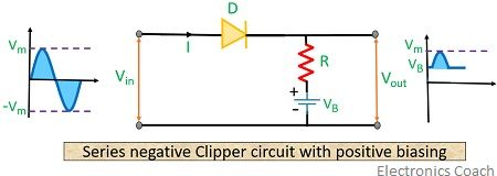 series negative clipper circuit with positive biasing