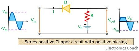 series positive clipper with positive biasing