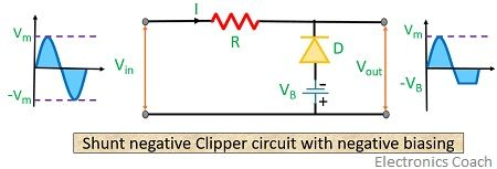 shunt negative clipper circuit with negative biasing