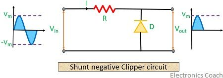 shunt negative clipper circuit