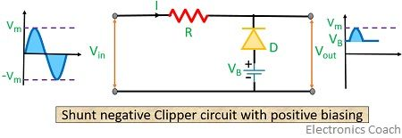 shunt negative clipper with positive biasing