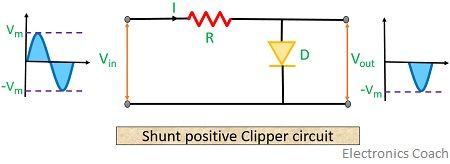 shunt positive clipper circuit