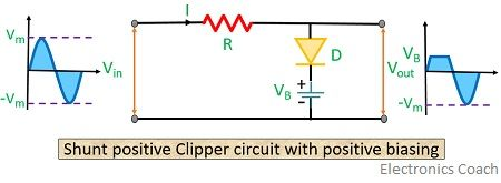 shunt positive clipper circuit with positive biasing