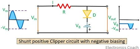 shunt positive clipper circuit with negative biasing