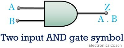 2 input AND gate''