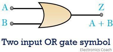 2 input OR gate symbol