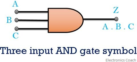 3 input AND gate ''
