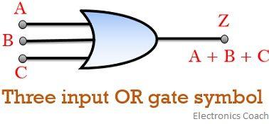 3 input OR gate symbol