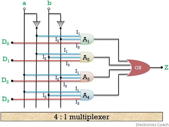 4 to 1 multiplexer circuit