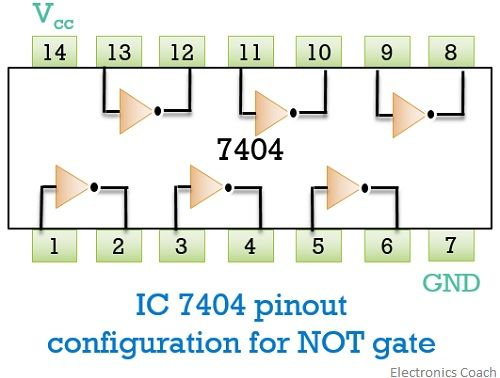 NOT gate pin configuration