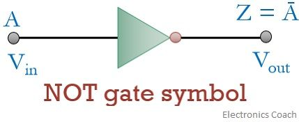 NOT gate symbol