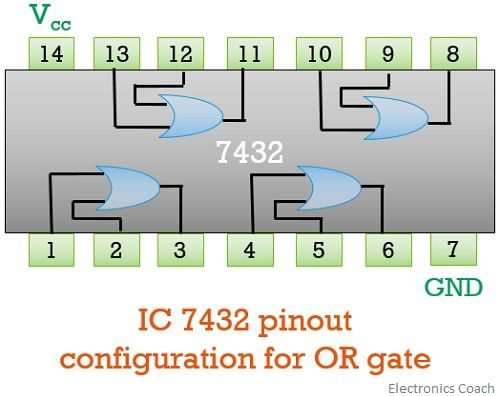 Or gate pin configuration