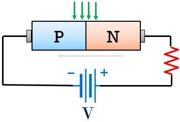 circuit arrangement of photodiode