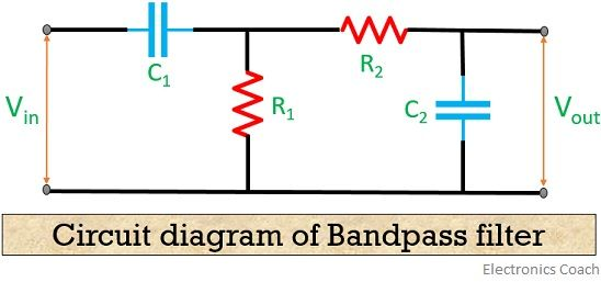 What Is A Bandpass Filter  Definiton  Design  Response