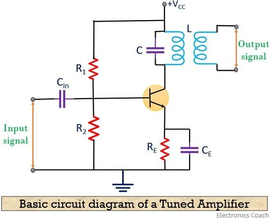 circuit for a tuned amplifier