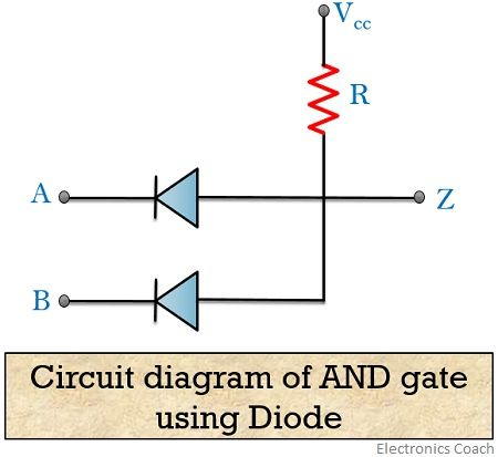 circuit using diode for AND logic gate