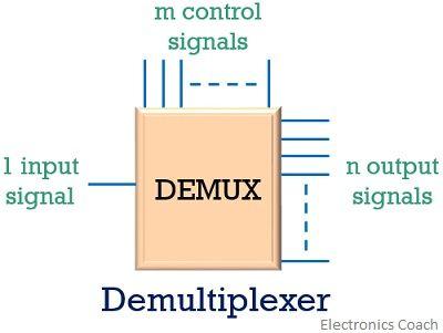 demultiplexer basic circuit