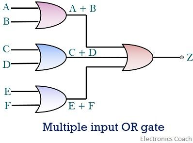 multiple input OR gate