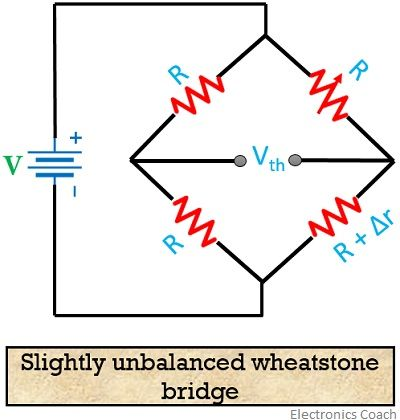 slightly unbalanced wheatstone bridge