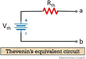 thevenins equivalent circuit of wheatstone bridge 11