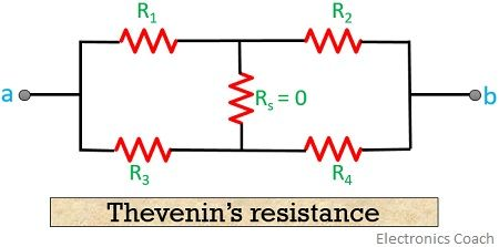 thevenins resistance in wheatstone bridge circuit