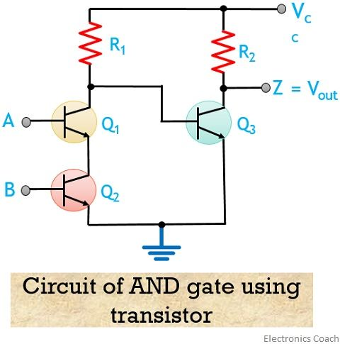 transistor AND gate